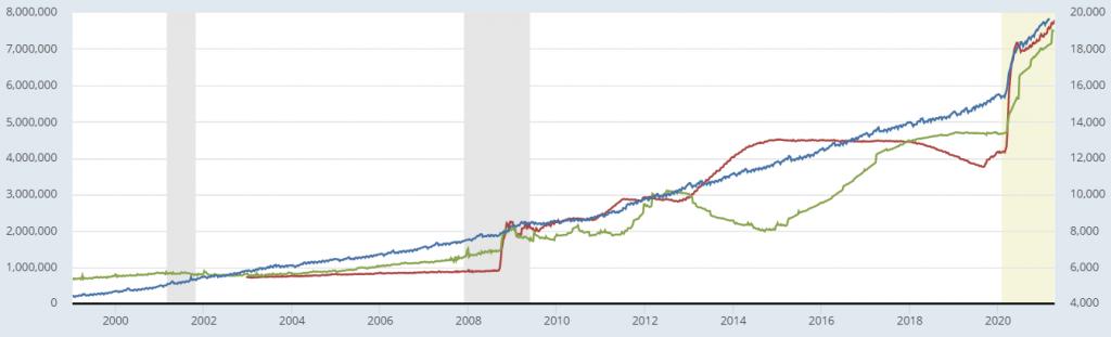 graficul 1 subminarea banilor partea 4